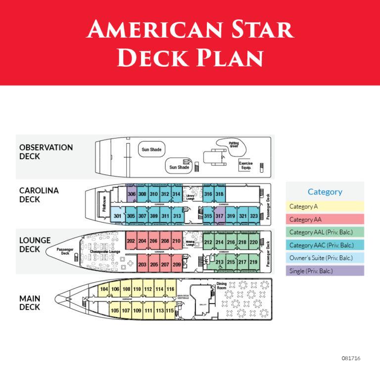 American Star Deck Plans