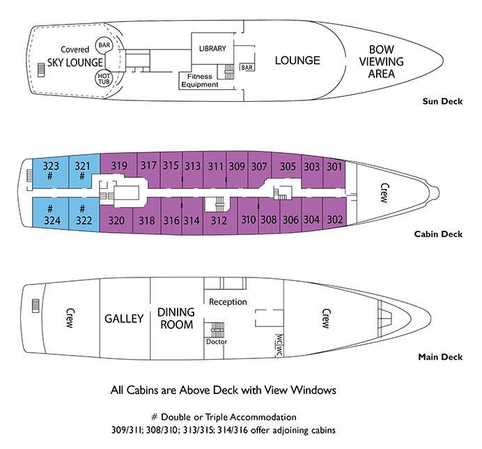 La Pinta Deck Plan