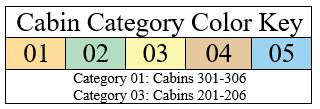Cabin Category color key