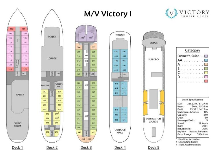 M/V Victory I Deck Plan
